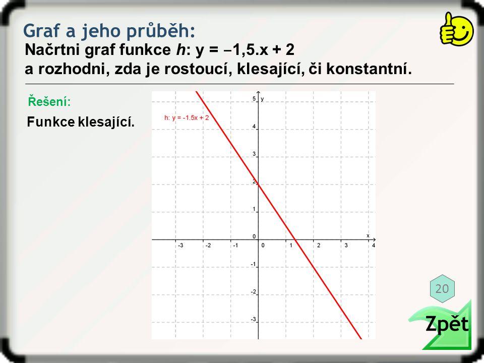 Graf a jeho průběh: Načrtni graf funkce h: y = ‒1,5.x + 2