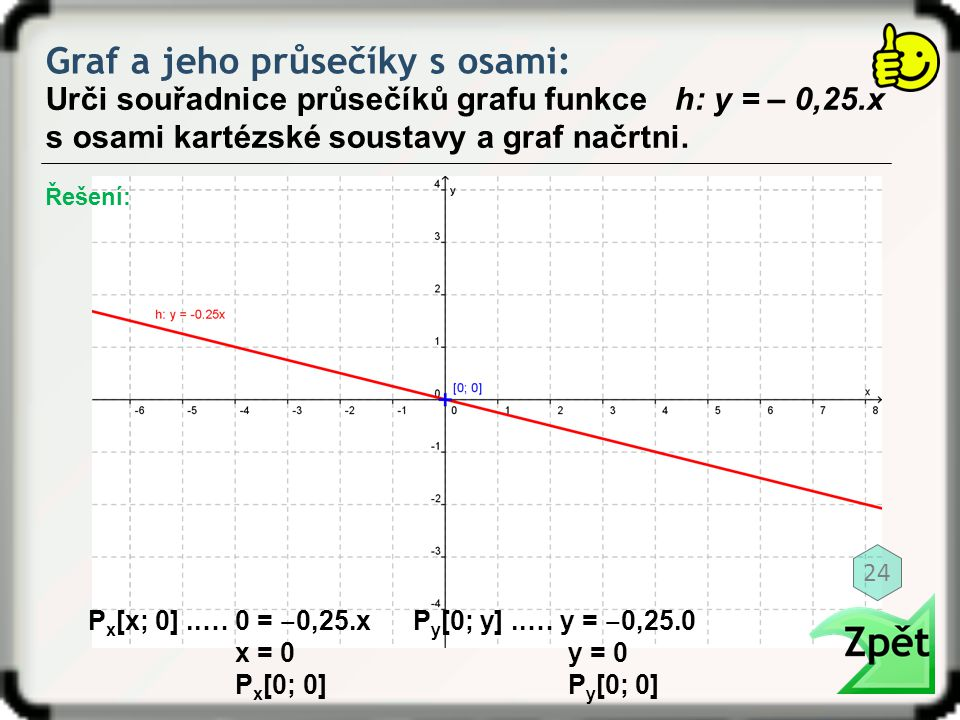 Graf a jeho průsečíky s osami:
