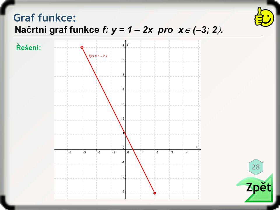 Graf funkce: Načrtni graf funkce f: y = 1 – 2x pro x (–3; 2. 28