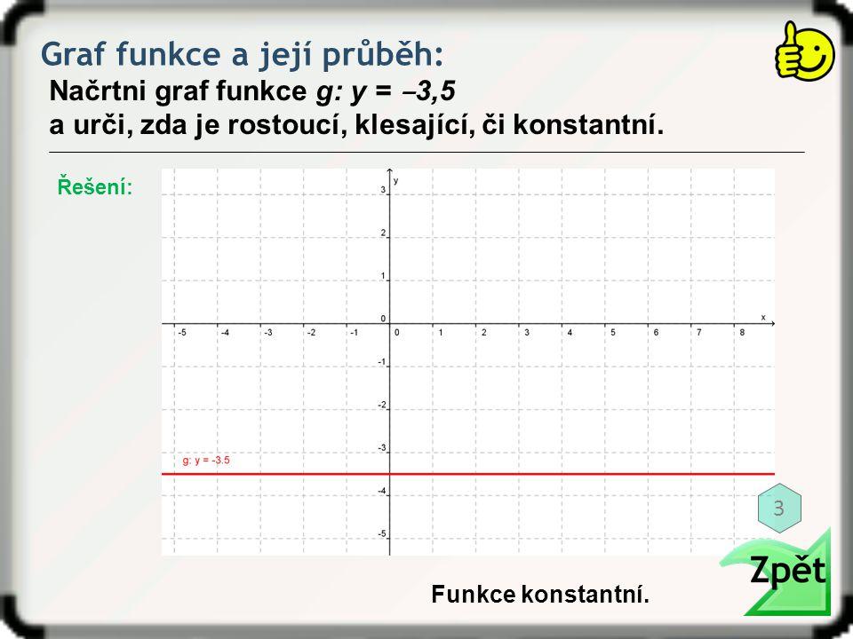 Graf funkce a její průběh: