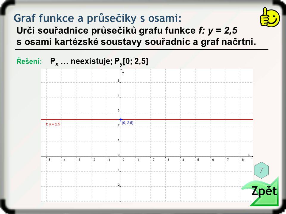 Graf funkce a průsečíky s osami: