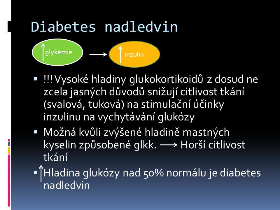 Diabetes nadledvin glykémie.