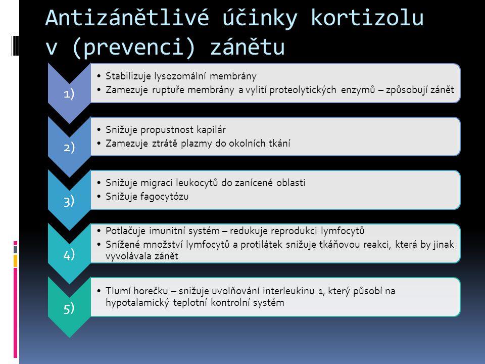 Antizánětlivé účinky kortizolu v (prevenci) zánětu