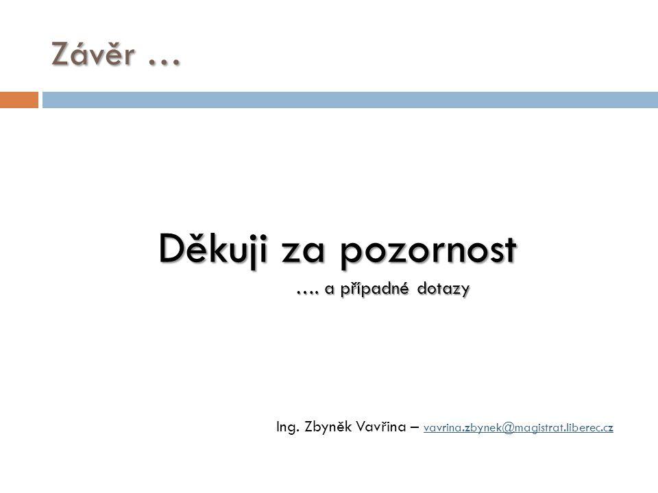 Ing. Zbyněk Vavřina – vavrina.zbynek@magistrat.liberec.cz