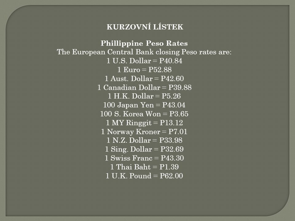 Phillippine Peso Rates