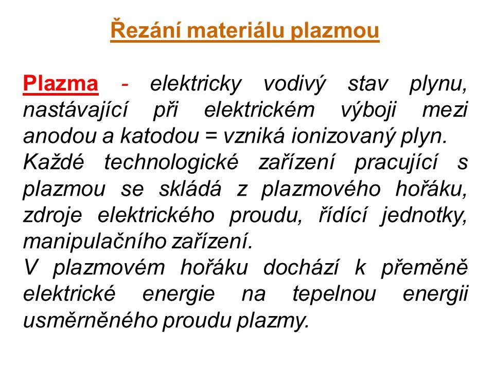 Řezání materiálu plazmou