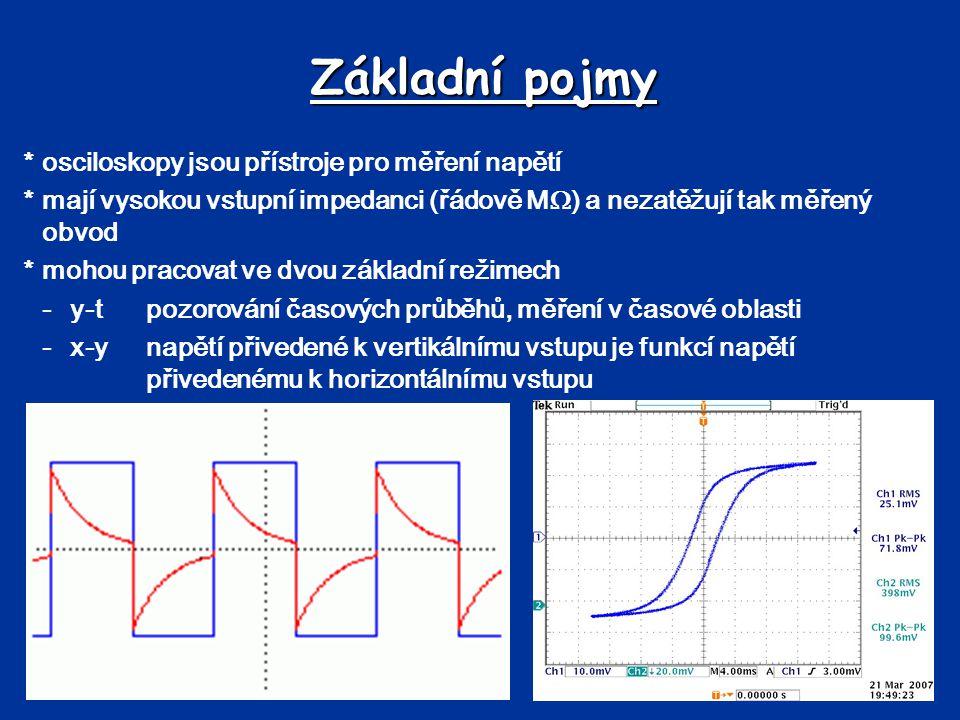 Základní pojmy * osciloskopy jsou přístroje pro měření napětí