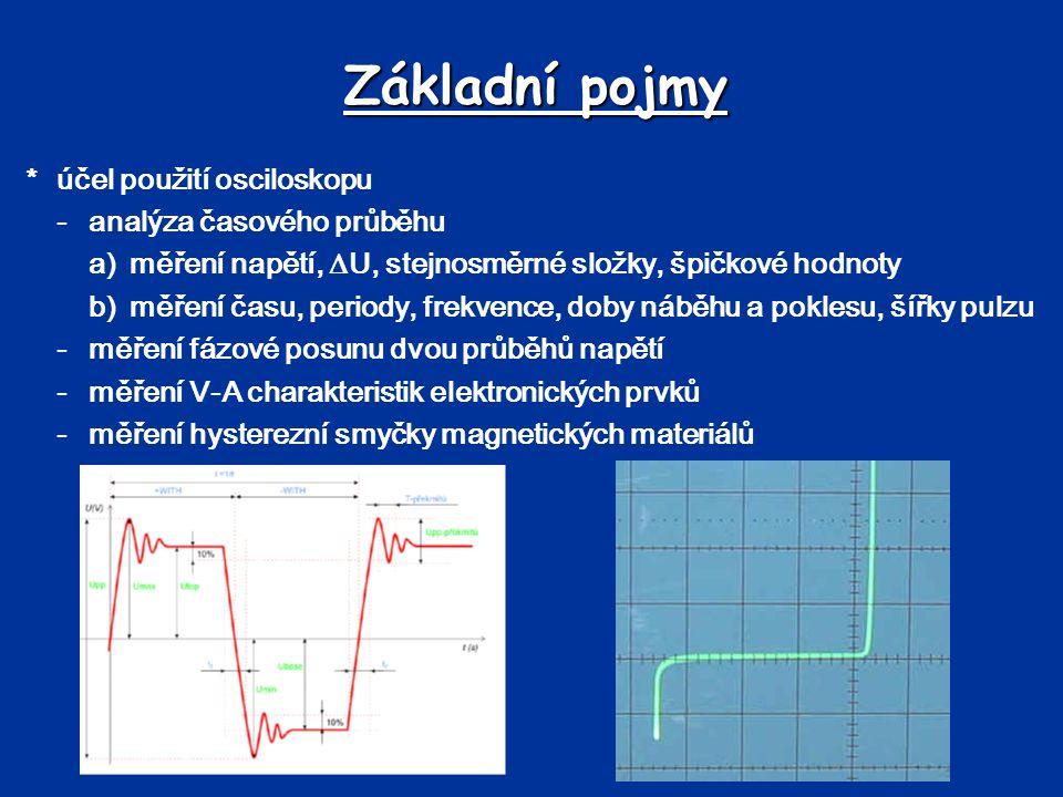 Základní pojmy * účel použití osciloskopu - analýza časového průběhu