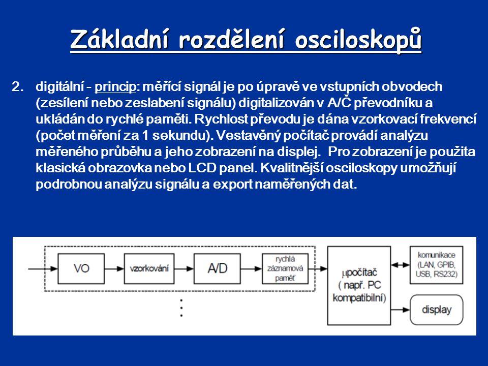 Základní rozdělení osciloskopů
