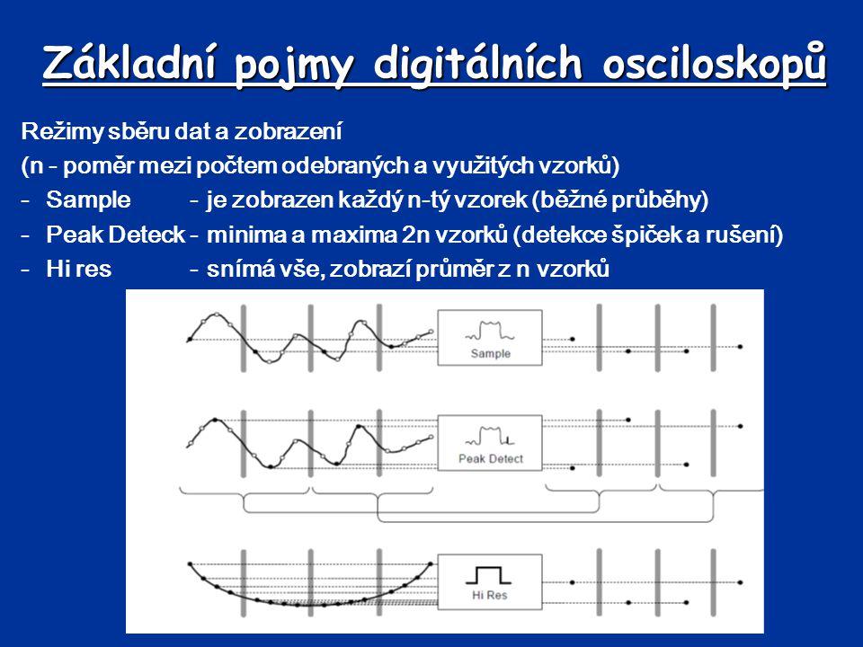Základní pojmy digitálních osciloskopů