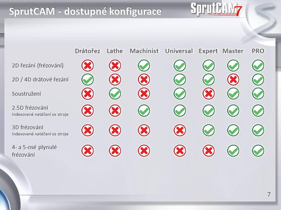 SprutCAM - dostupné konfigurace