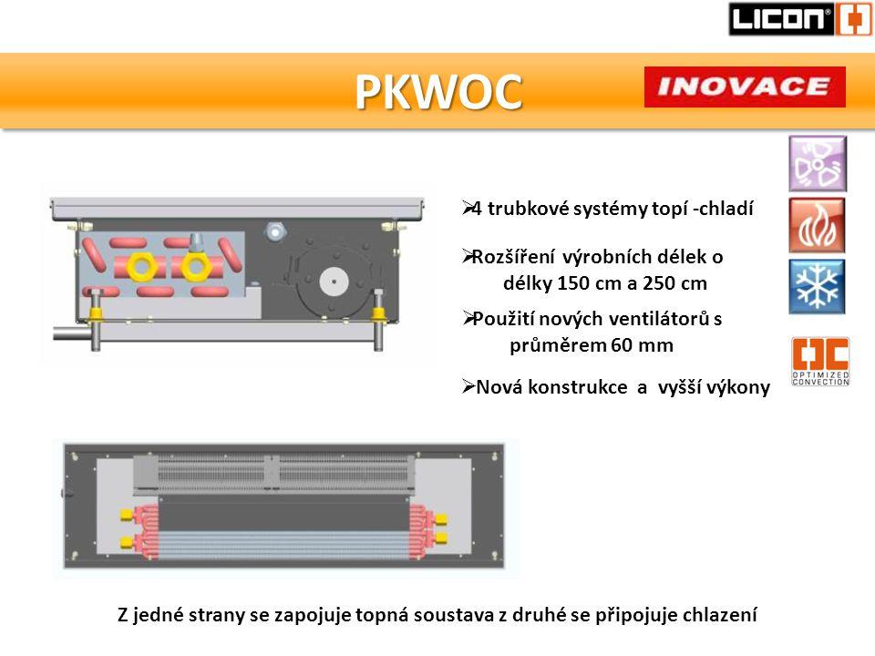 Použití nových ventilátorů s průměrem 60 mm