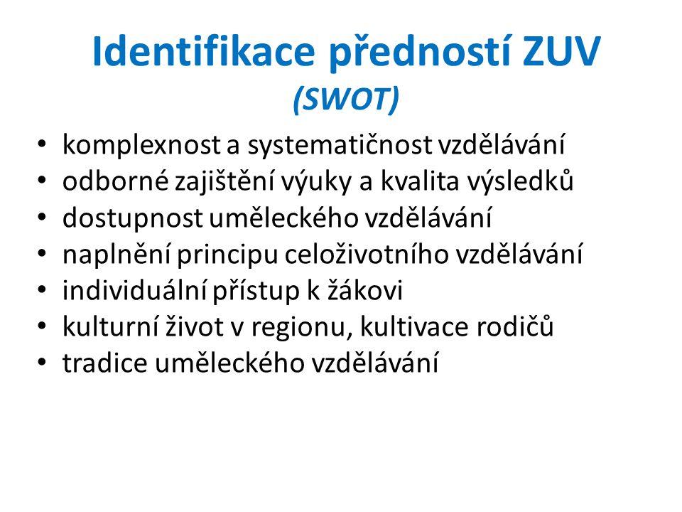 Identifikace předností ZUV (SWOT)