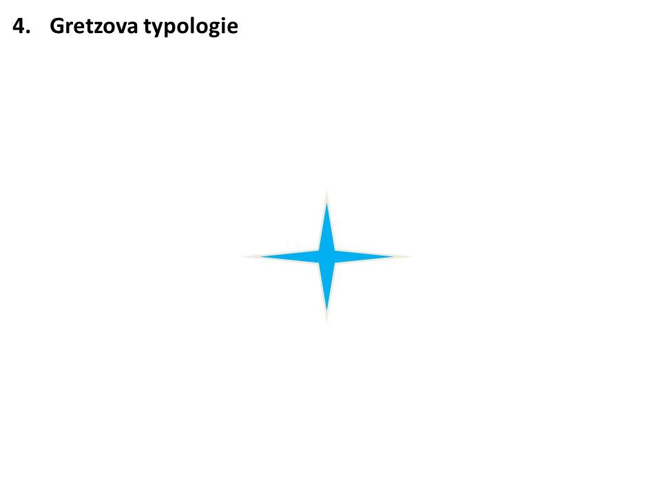 Gretzova typologie