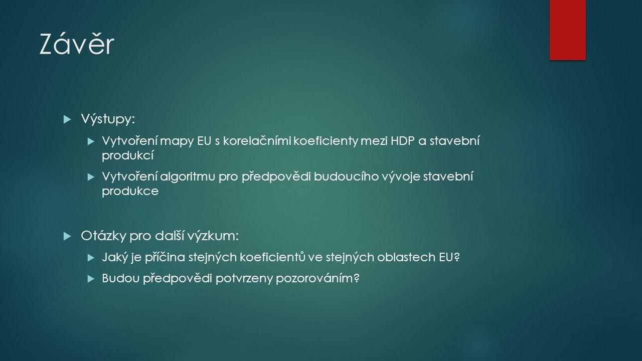 Závěr Výstupy: Otázky pro další výzkum: