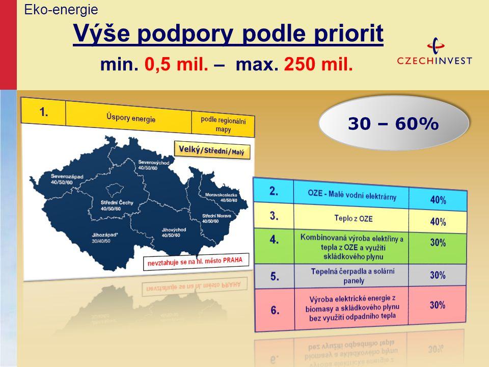 Eko-energie Výše podpory podle priorit min. 0,5 mil. – max. 250 mil.
