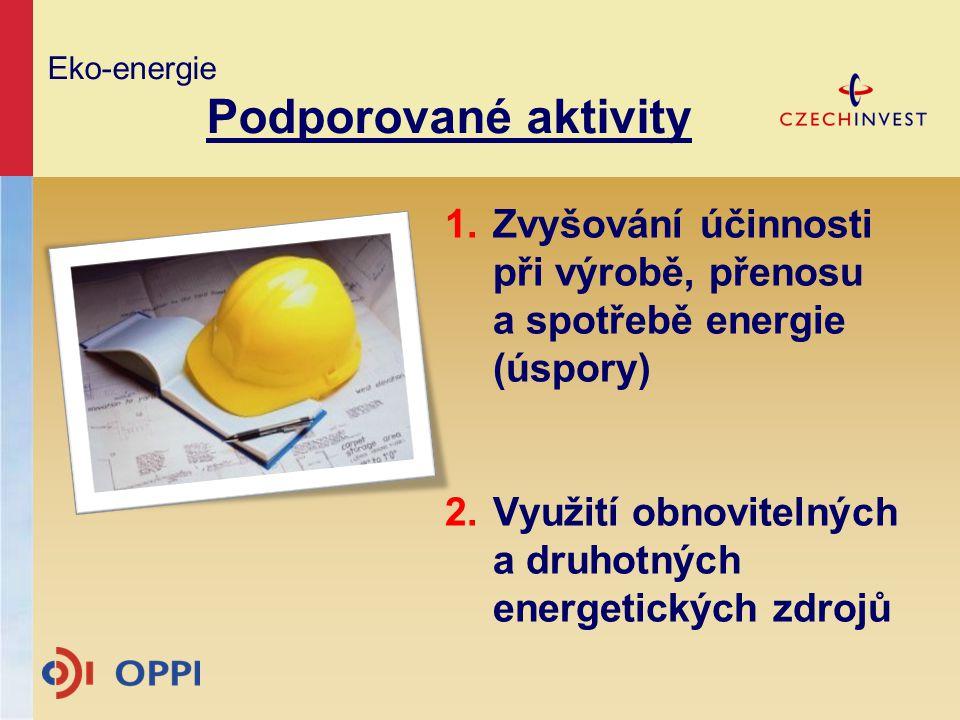 Eko-energie Podporované aktivity