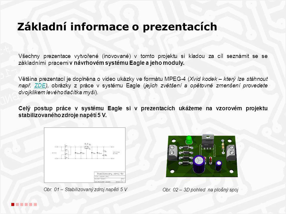 Základní informace o prezentacích