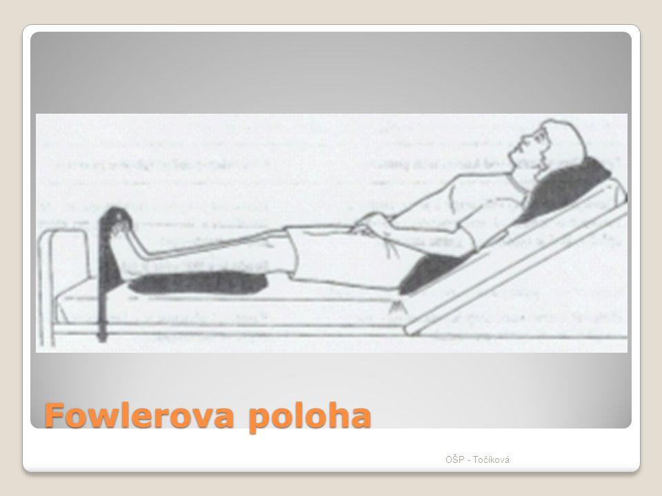 Fowlerova poloha OŠP - Točíková