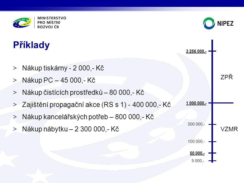 Příklady Nákup tiskárny - 2 000,- Kč Nákup PC – 45 000,- Kč