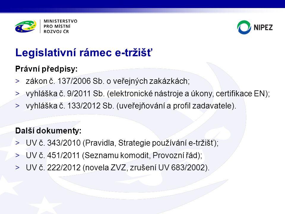 Legislativní rámec e-tržišť