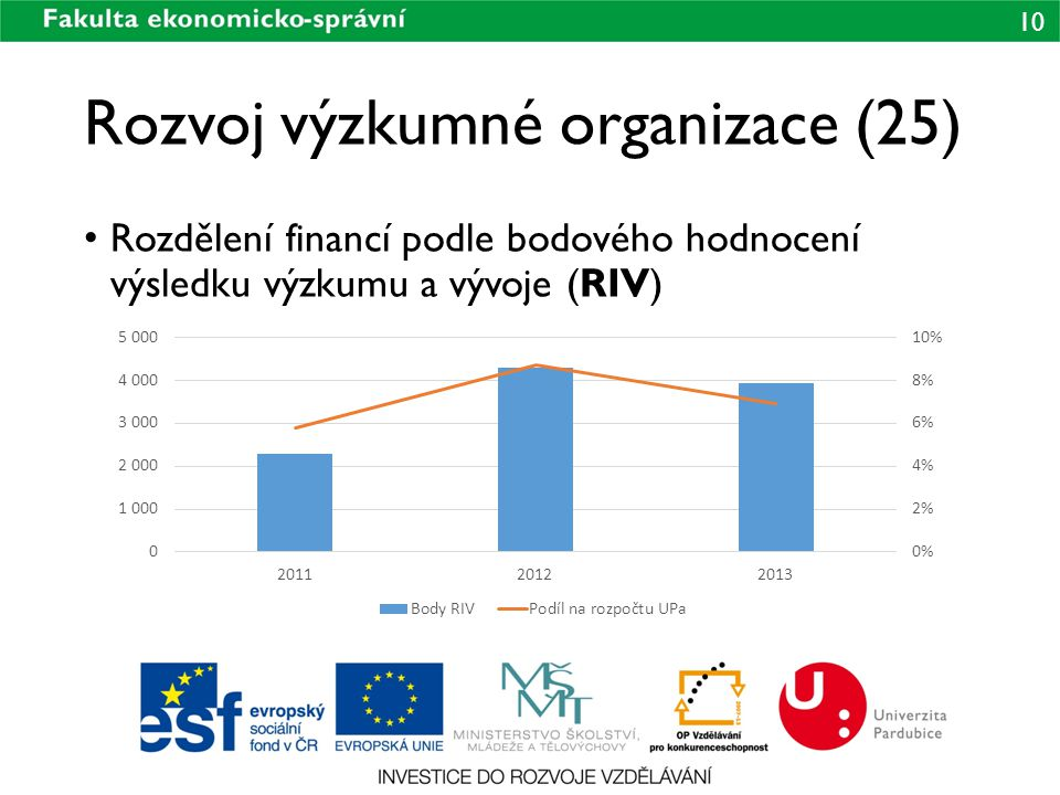 Rozvoj výzkumné organizace (25)