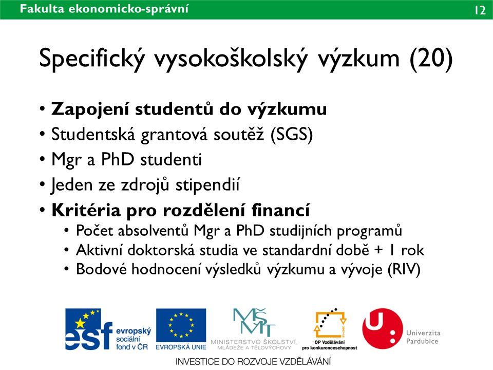 Specifický vysokoškolský výzkum (20)