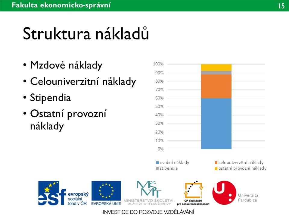 Struktura nákladů Mzdové náklady Celouniverzitní náklady Stipendia