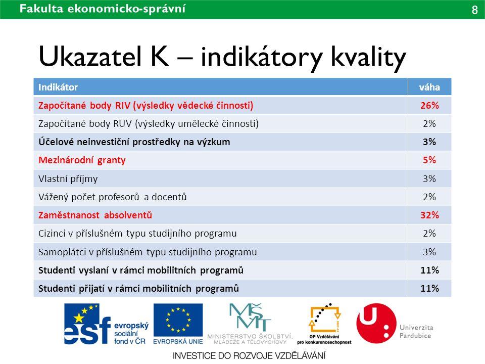 Ukazatel K – indikátory kvality