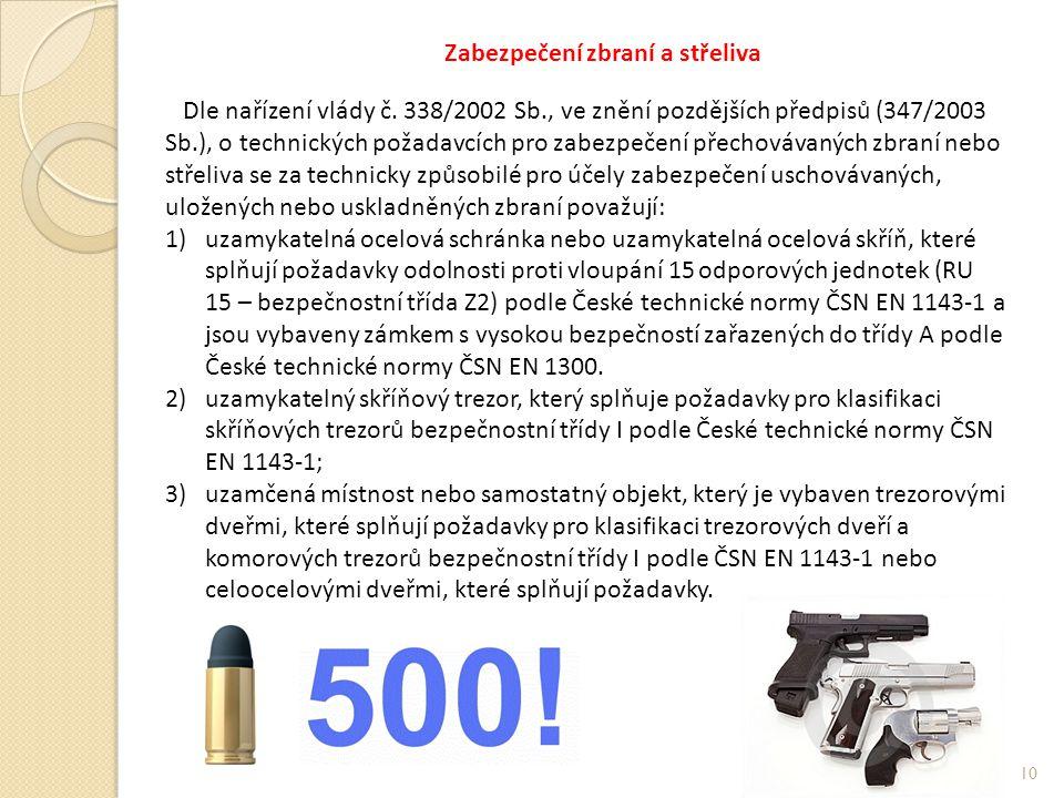 Zabezpečení zbraní a střeliva