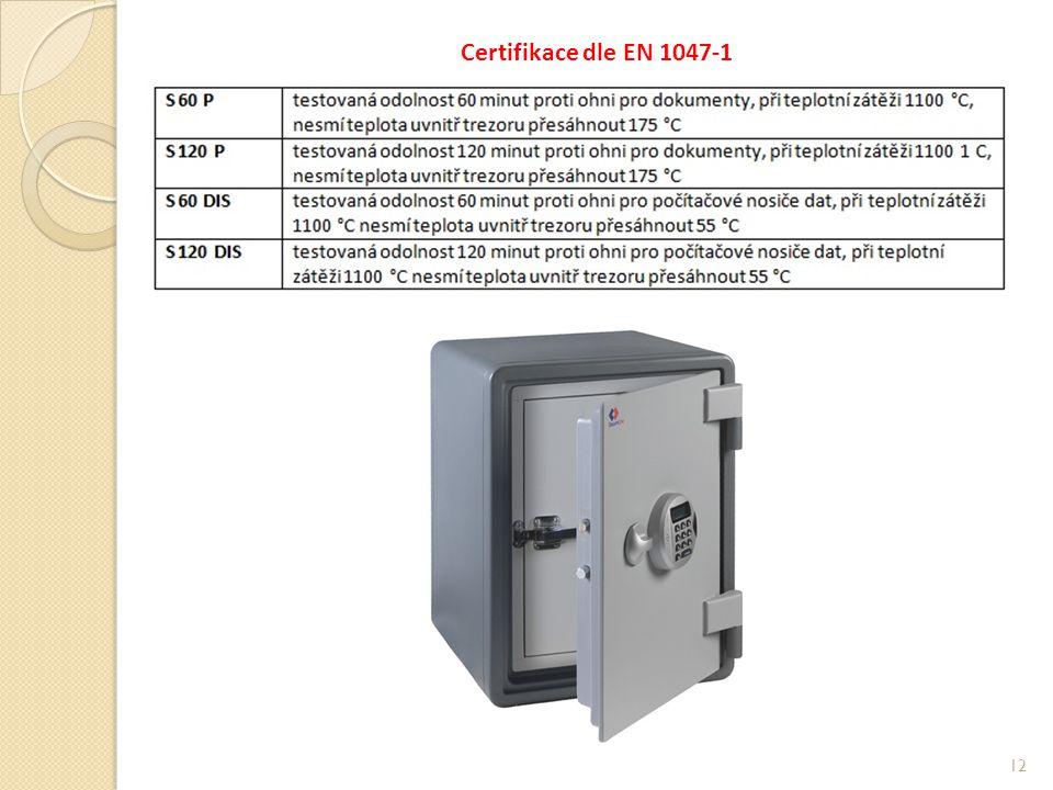 Certifikace dle EN 1047-1