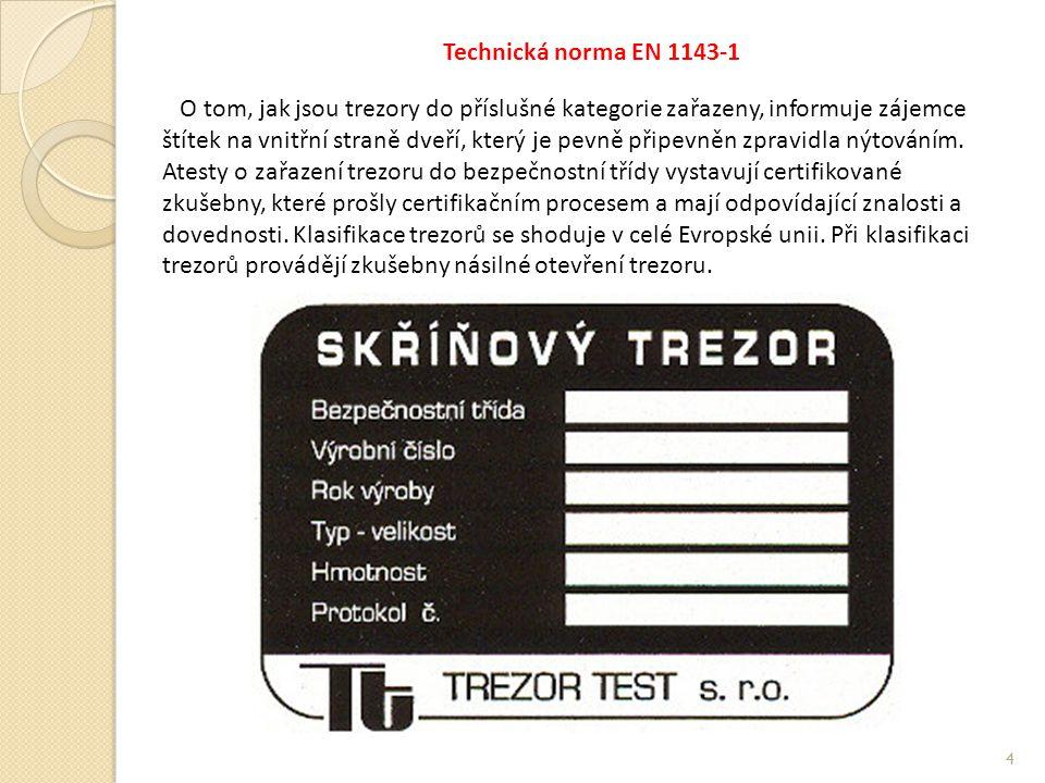 Technická norma EN 1143-1
