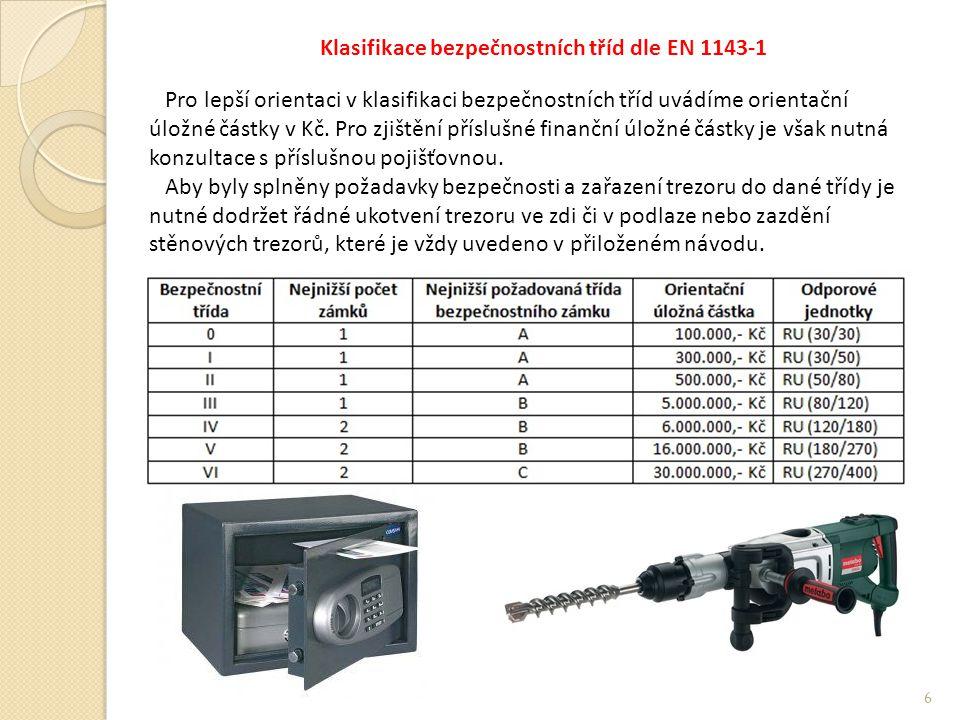 Klasifikace bezpečnostních tříd dle EN 1143-1