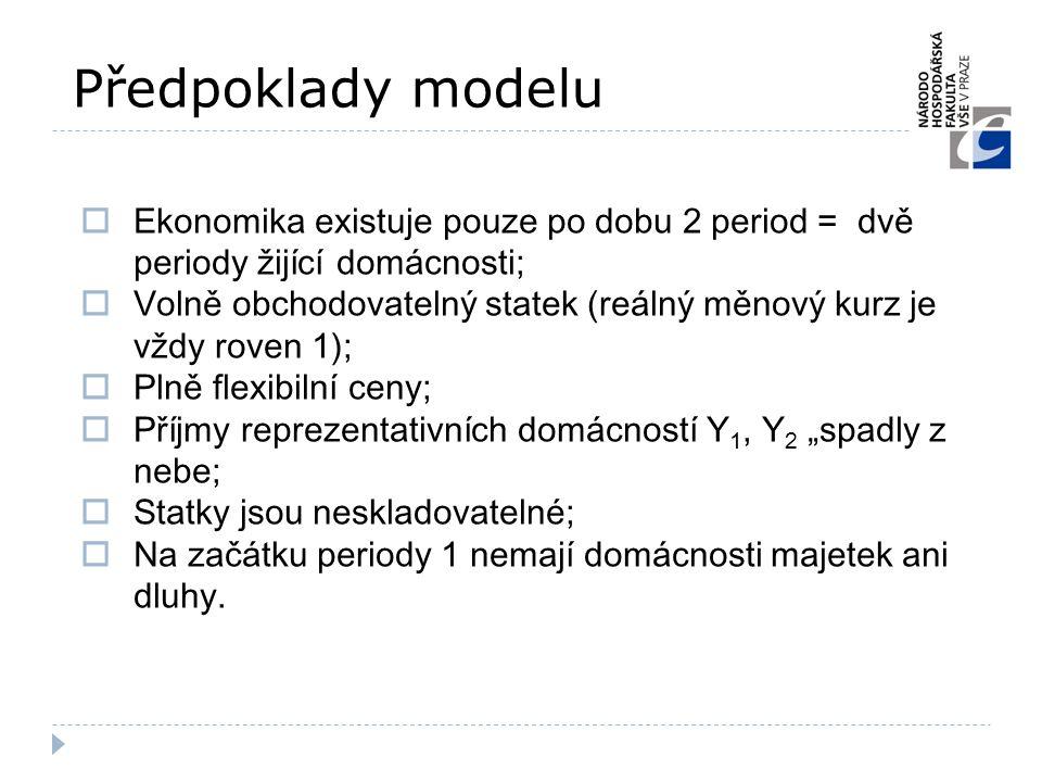 Předpoklady modelu Ekonomika existuje pouze po dobu 2 period = dvě periody žijící domácnosti;