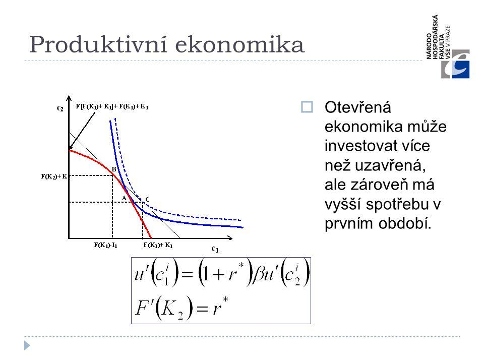 Produktivní ekonomika