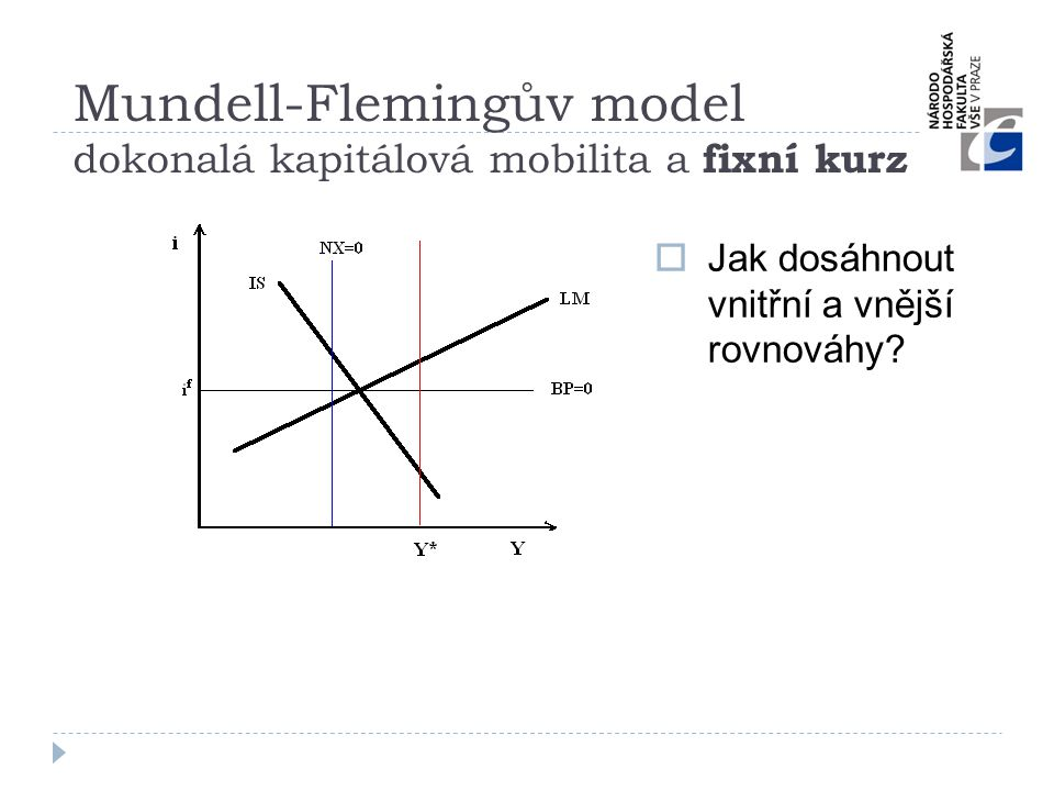 Mundell-Flemingův model dokonalá kapitálová mobilita a fixní kurz