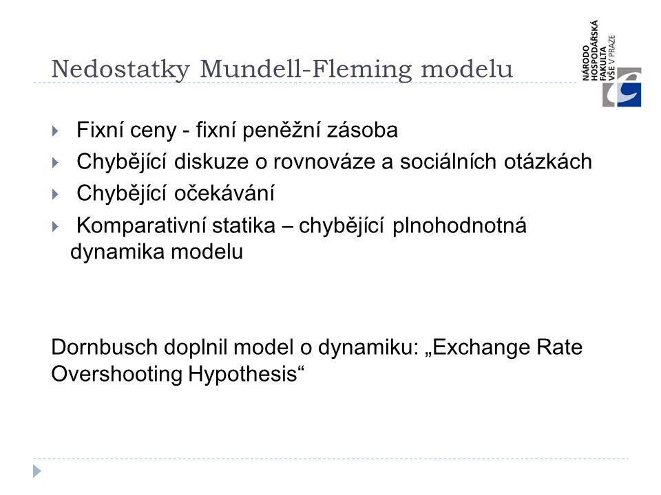Nedostatky Mundell-Fleming modelu