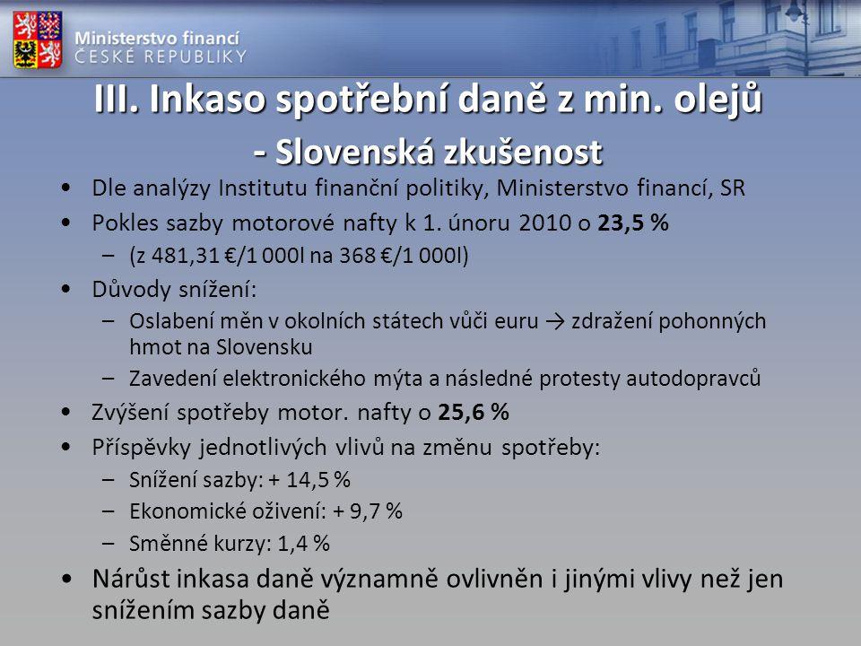 III. Inkaso spotřební daně z min. olejů - Slovenská zkušenost