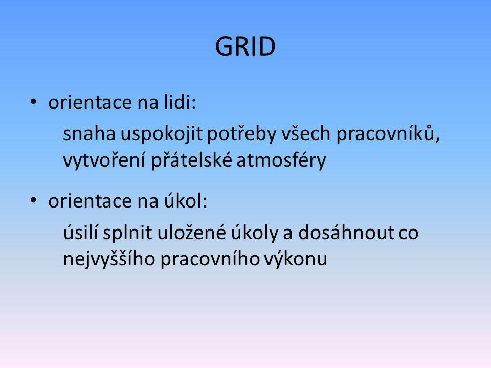GRID orientace na lidi: