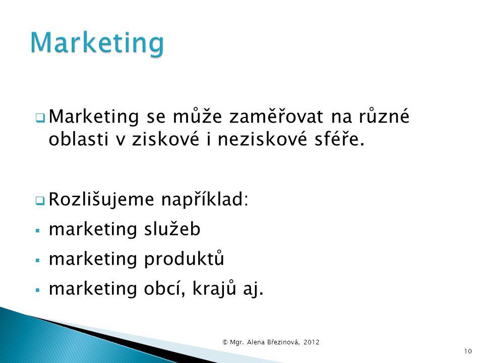 Marketing Marketing se může zaměřovat na různé oblasti v ziskové i neziskové sféře. Rozlišujeme například: