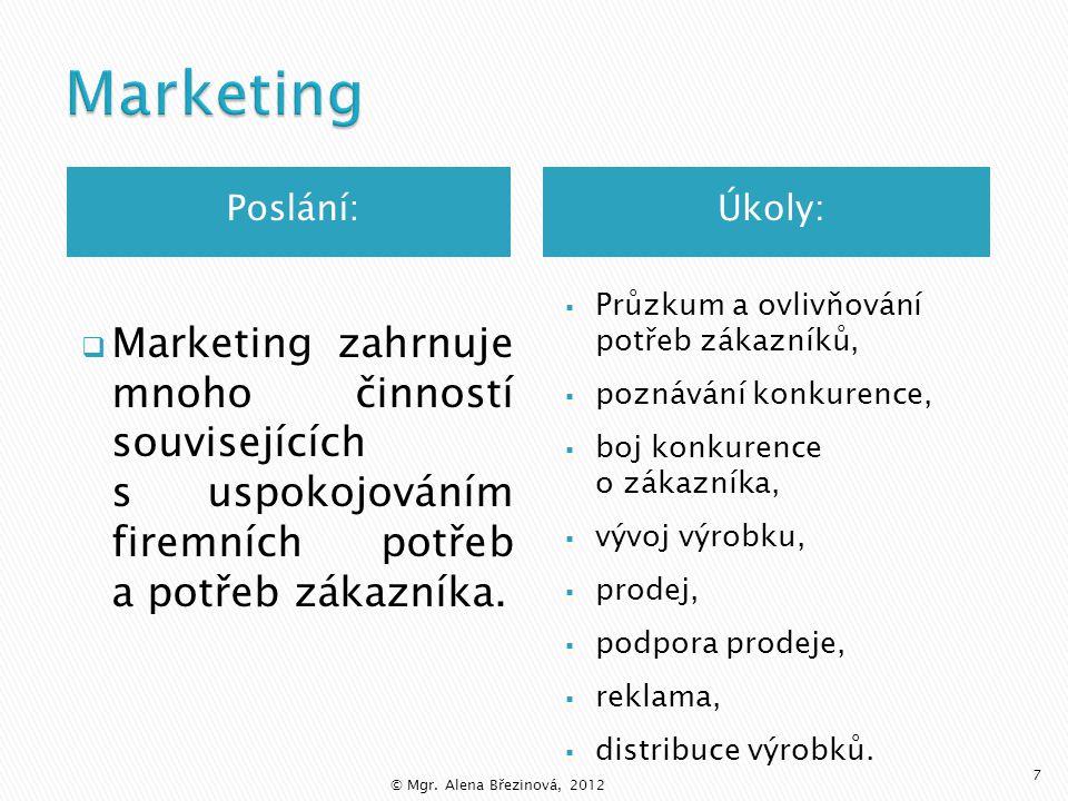 Marketing Poslání: Úkoly: Průzkum a ovlivňování potřeb zákazníků, poznávání konkurence, boj konkurence o zákazníka,
