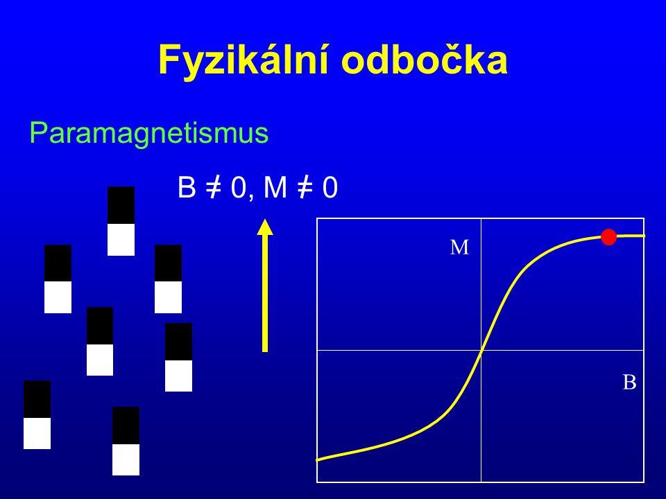 Fyzikální odbočka Paramagnetismus B = 0, M = 0 B M