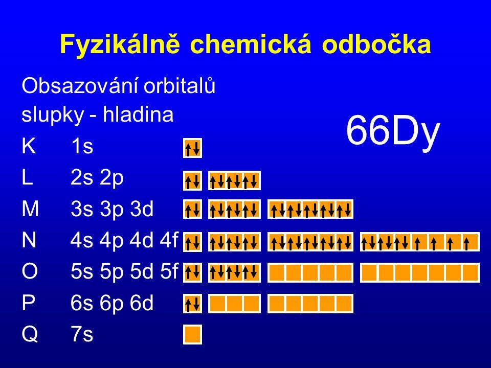 Fyzikálně chemická odbočka