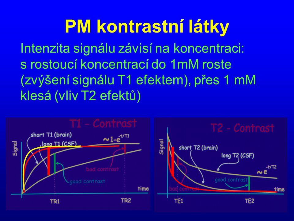 PM kontrastní látky Intenzita signálu závisí na koncentraci: