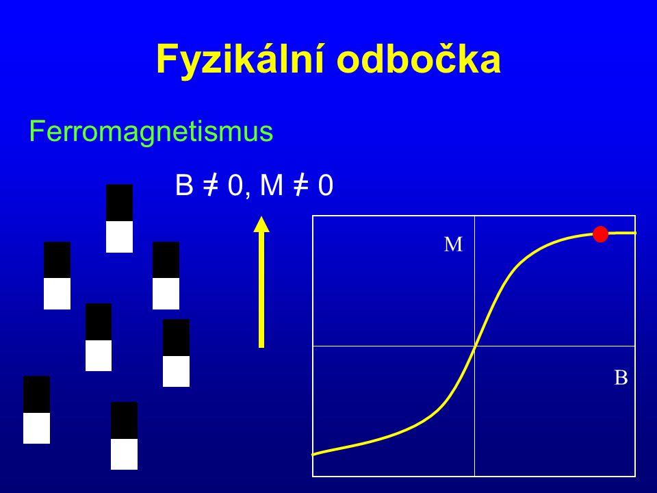 Fyzikální odbočka Ferromagnetismus B = 0, M = 0 B M