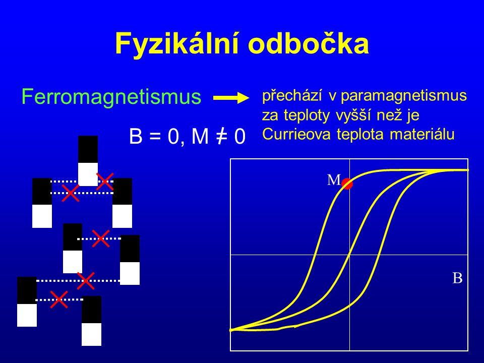 Fyzikální odbočka Ferromagnetismus B = 0, M = 0