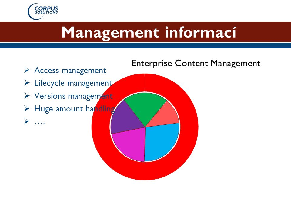 Management informací Enterprise Content Management Access management