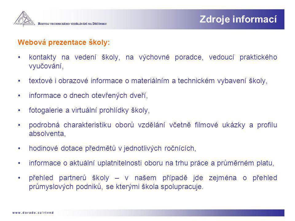 Zdroje informací Webová prezentace školy: