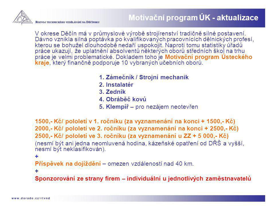 Motivační program ÚK - aktualizace