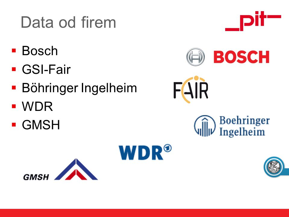 Data od firem Bosch GSI-Fair Böhringer Ingelheim WDR GMSH